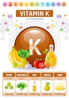 Vitamin k lebensmittel infografik poster. design für gesunde nahrungsergänzungsmittel
