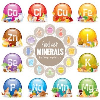 Vitamin mineral ernährungsset. symbole für gesunde nahrungsergänzungsmittel. gesundheitsdiät infografik diagramm. eisen, kalzium, magnesium, zink, kalium, jod, phosphor, kupfer, natrium, mangan, selen.