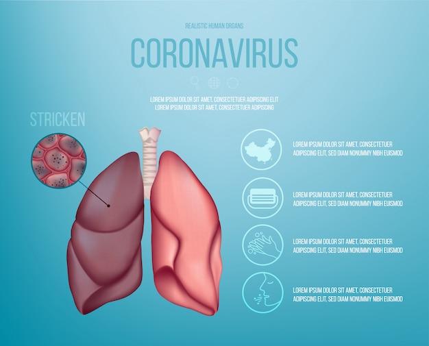 Vom coronavirus betroffene menschliche lunge. menschliche organe auf blauem grund. infografik coronavirus.