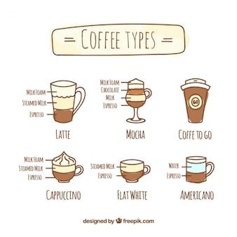 Von hand gezeichnet von verschiedenen kaffeesorten