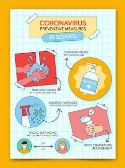 Vorbeugende maßnahmen am schulplakat