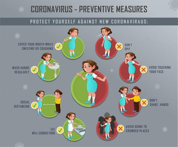 Vorbeugende maßnahmen gegen new coronavirus