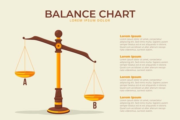 Vorlage für balance-infografiken