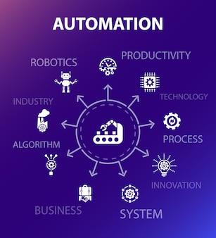 Vorlage für das automatisierungskonzept. moderner designstil. enthält symbole wie produktivität, technologie, prozess, algorithmus