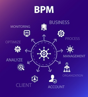 Vorlage für das bpm-konzept. moderner designstil. enthält symbole wie geschäft, prozess, management, organisation