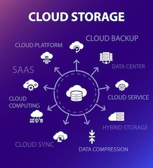 Vorlage für das cloud-speicherkonzept. moderner designstil. enthält symbole wie cloud backup, rechenzentrum, hybridspeicher, datenkomprimierung