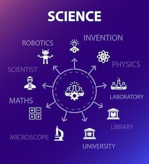 Vorlage für das wissenschaftskonzept. moderner designstil. enthält symbole wie erfindung, physik, labor, universität