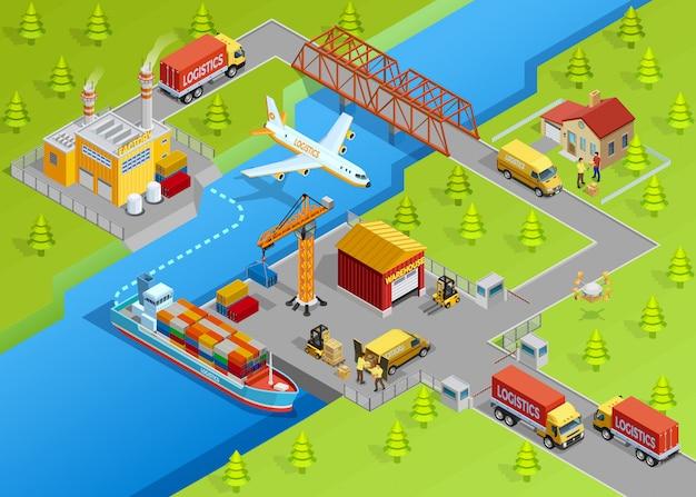Vorlage für die logistische lieferung