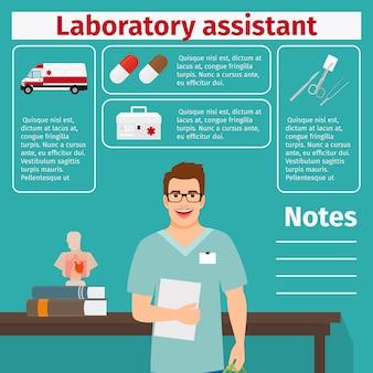Vorlage für laborassistent und medizinische geräte