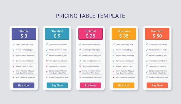 Vorlage für tabellendiagramme. preisvergleichslayout. vektor. preisdatenraster. tabellenblatt mit 5 spalten. kaufmenü mit optionen. vergleichende tabellenkalkulationen. checkliste tarif. einfache abbildung.