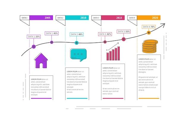Vorlage für zeitleisten-infografiken