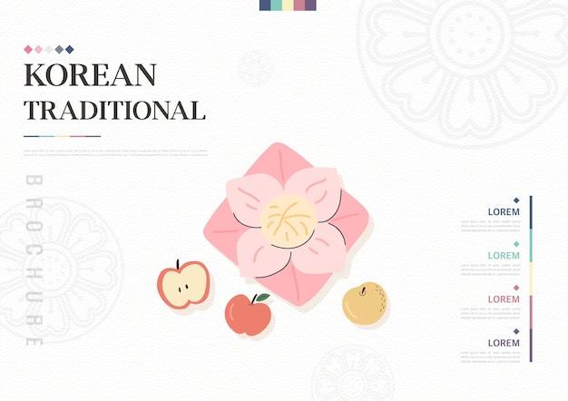 Vorlage mit koreanischem traditionsmusterhintergrund broschüre