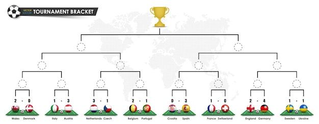 Vorlagen für turnier-brackets. achtelfinale, viertel, halbfinale, finale der fußball-europameisterschaft 2020. 3d-ball mit nationalflagge auf dem fußballplatz der perspektivischen ansicht. gepunktete weltkarte und trophäe. vektor.