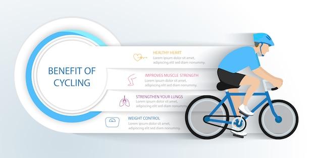 Vorteile des gehens infografik mit vier schritten
