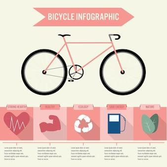 Vorteile des radfahrens infografik