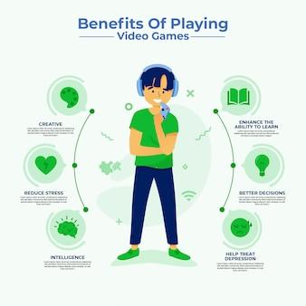 Vorteile des spielens von videospielen