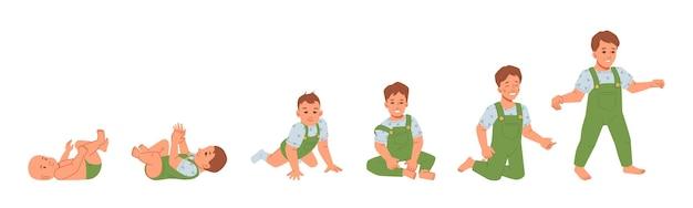 Wachstum und entwicklung des neugeborenen bis zu einem jahr