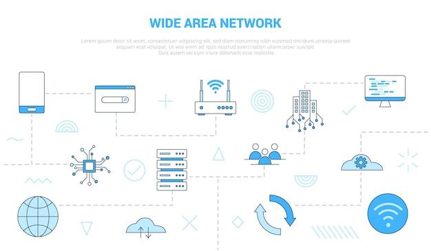 Wan-wide-area-network-internet-konzept mit icon-set-vorlage-banner mit modernem blauem farbstil-vektor