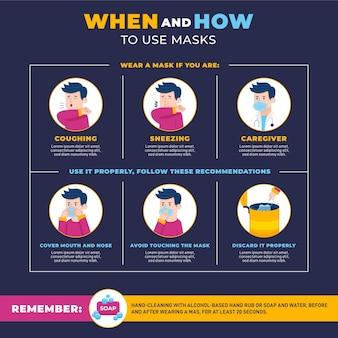 Wann und wie masken infografie verwenden