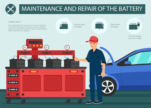 Wartung und reparatur des batterievektors.