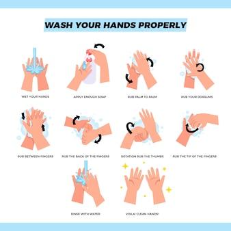 Waschen sie ihre hände schritte