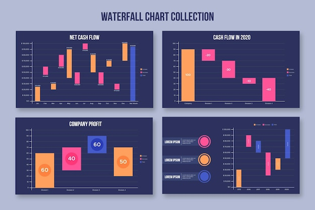 Wasserfall-kartensammlung im flachen design