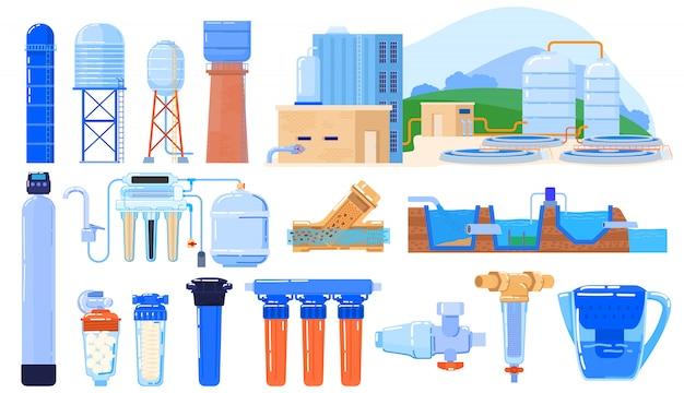Wasserfilterindustrie eingestellt auf weiß, reinigungssystemtechnik, illustration