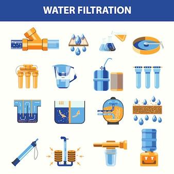 Wasserfiltrationsprozesse mit speziellen modernen technologien eingestellt