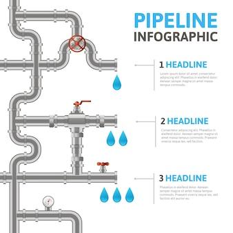 Wasserleitungen infografik. geschäftsprozesskonzept des industrie-rohrleitungsbaus, hintergrunddarstellung des metallrohrrohrdiagramms. rohrrohr industrie, kanalisation, kanalisation