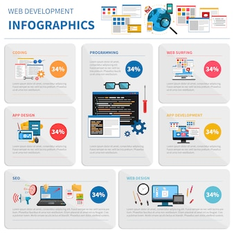 Web-entwicklung-infografik-set