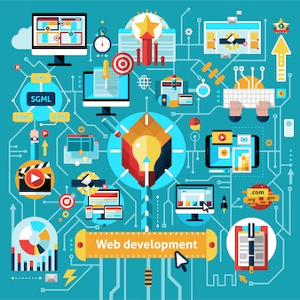 Web-entwicklungs-flussdiagramm
