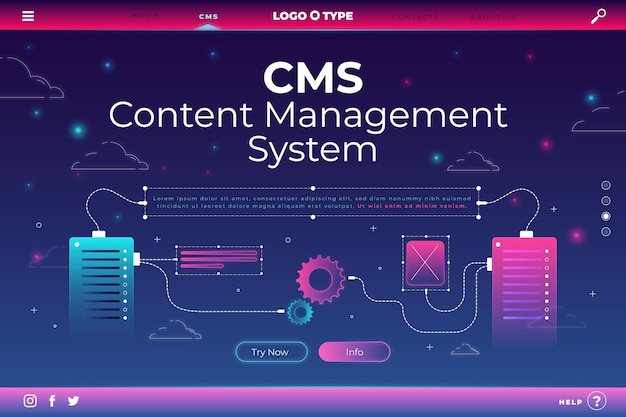 Website des content management systems