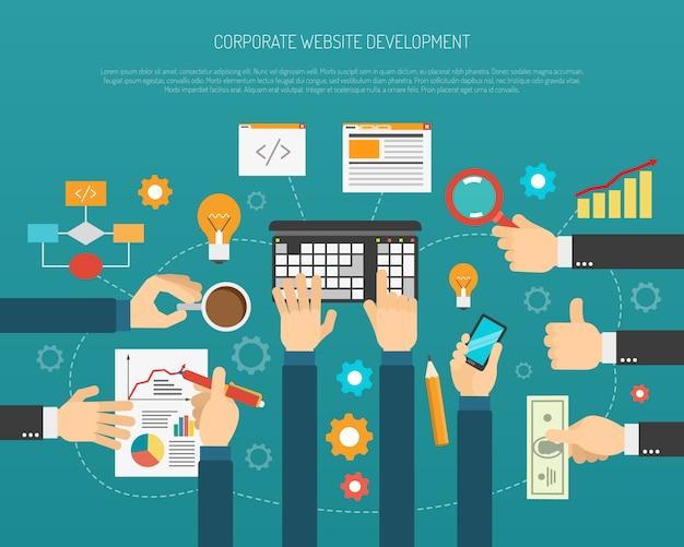 Website-entwicklungsprozess
