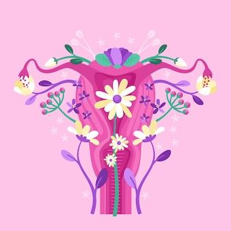 Weibliche fortpflanzungssystemillustration des flachen entwurfs mit blumen