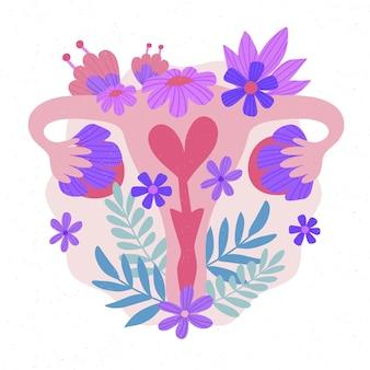 Weibliches fortpflanzungssystem mit blüten