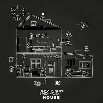 Weiße linie smart-home-technologie-entwurfsikonen