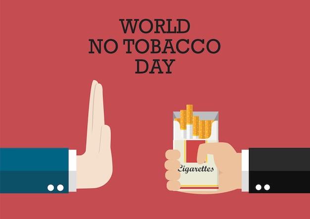 Welt kein tabak tag poster