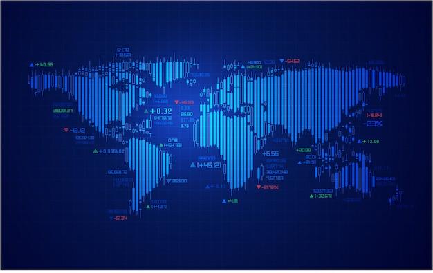 Weltbörsenmarkt