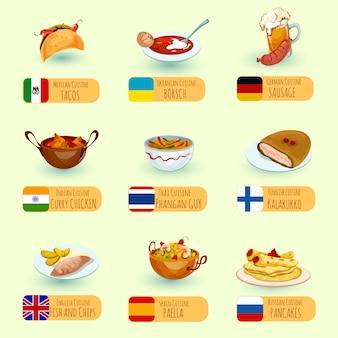 Welternährungsset