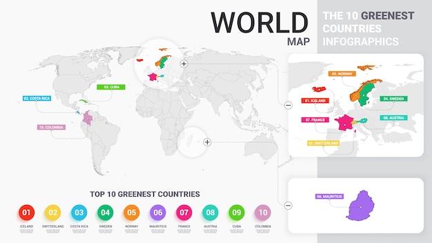 Weltkarte-illustration mit farbigen ländern und den 0 grünsten ländern infographics