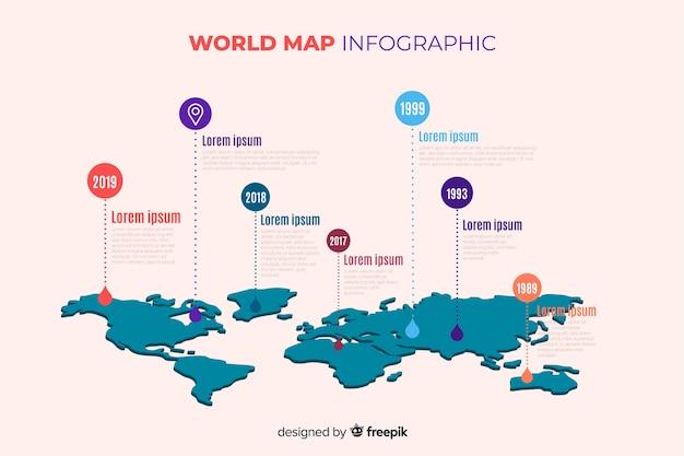 Weltkarte professionelle infografik