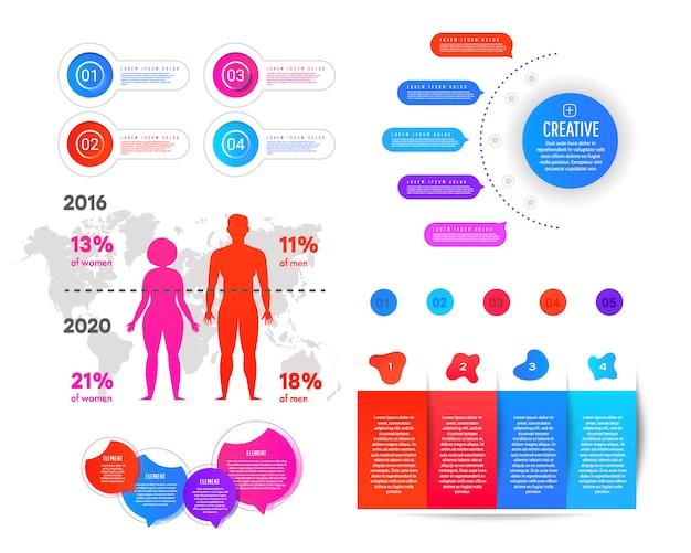 Weltkarte und informationsgrafiken, fettleibigkeit und übergewicht infografiken
