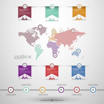 Weltpolitik vektor-infografik