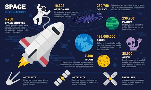 Weltraum infografiken