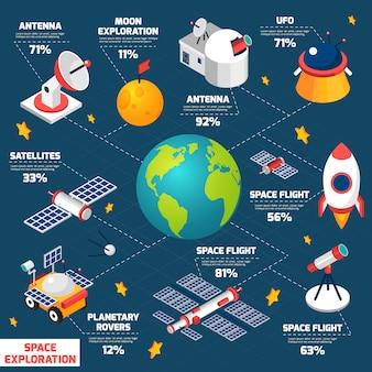 Weltraumforschung infografik