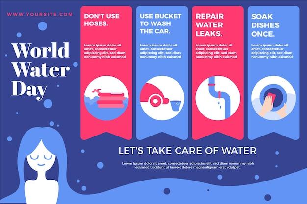 Weltwassertag infografik