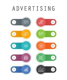 Werbung für trendiges ui-vorlagenkonzept mit einfachen liniensymbolen. enthält schaltflächen wie marktforschung, werbung, zielgruppe, markenbekanntheit und mehr
