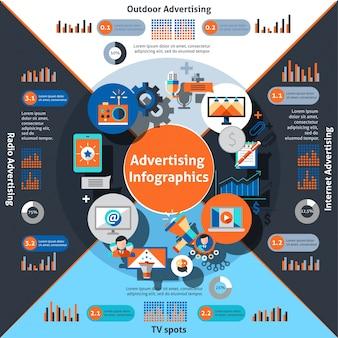 Werbung-infografik-set