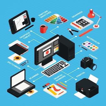 Werkzeuge und ausrüstung für grafisches isometrisches infographics auf blauem 3d
