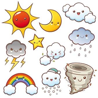 Wetter eingestellt